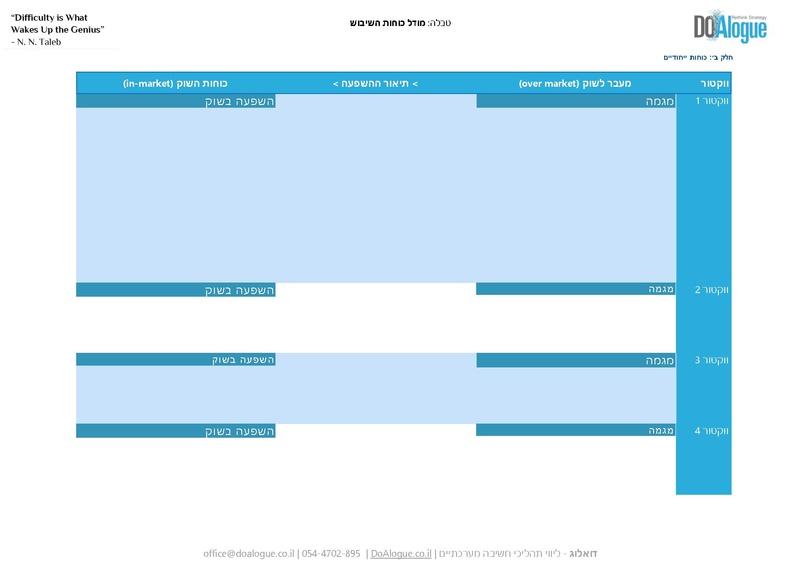 קובץ:עזר - מודל כוחות השיבוש.pdf