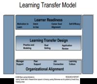 Learning Transfer Model.png