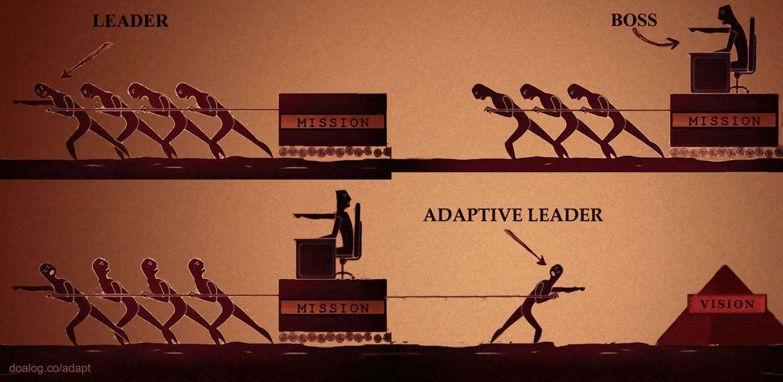 Adaptive-leader.jpg