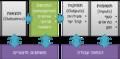 מודל לוגי 2.0.png