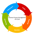 Circular-Arrows-Diagram-BPM-Life-Cycle.png